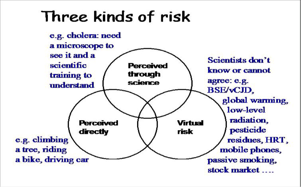 probabilistic risk assessment and management for engineers and scientists manual
