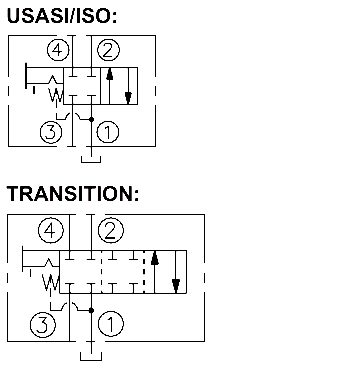 what symbol shows that a valve manually operated